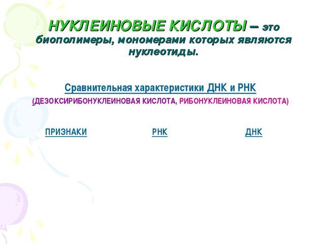 НУКЛЕИНОВЫЕ КИСЛОТЫ – это биополимеры, мономерами которых являются нуклеотиды...