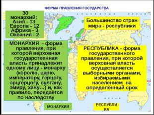 ПО ФОРМЕ ПРАВЛЕНИЯ РЕСПУБЛИКА Президентская Парламентская МОНАРХИЯ Абсолютна