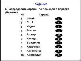 ЗАДАНИЕ 2. Распределите страны по численности населения в порядке убывания 1