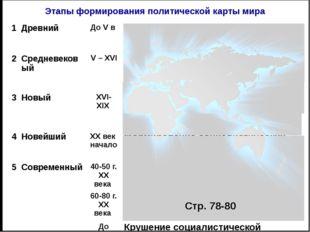 Этапы формирования политической карты мира Стр. 78-80 1 Древний ДоVв Возникно