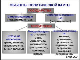 ОБЪЕКТЫ ПОЛИТИЧЕСКОЙ КАРТЫ ГОСУДАРСТВА Самоуправляемые (независимые - 195) Са