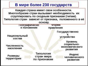 В мире более 230 государств Каждая страна имеет свои особенности. Многообрази