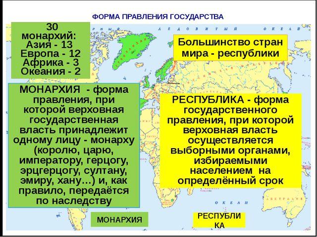 ПО ФОРМЕ ПРАВЛЕНИЯ РЕСПУБЛИКА Президентская Парламентская МОНАРХИЯ Абсолютна...