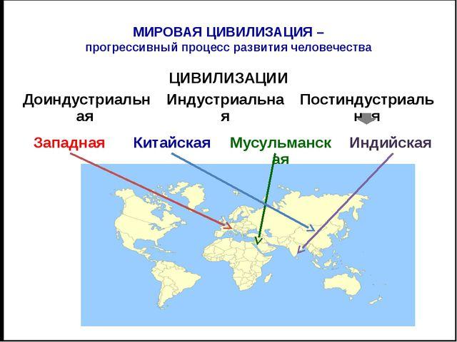 МЕЖДУНАРОДНЫЕ ОРГАНИЗАЦИИ Лига наций (1919 – 1935) Организация Объединенных Н...