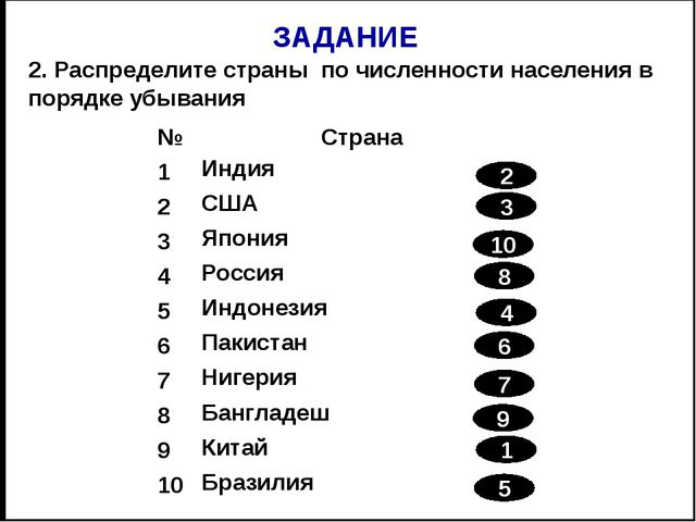 Задание 1. Укажите, какие страны входят одновременно в первую десятку по разм...