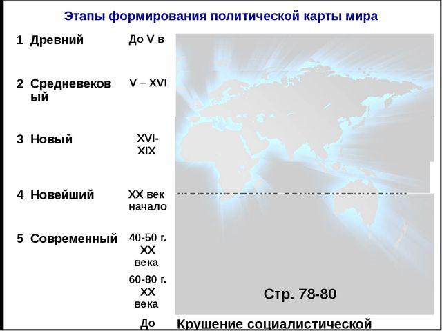 Этапы формирования политической карты мира Стр. 78-80 1 Древний ДоVв Возникно...