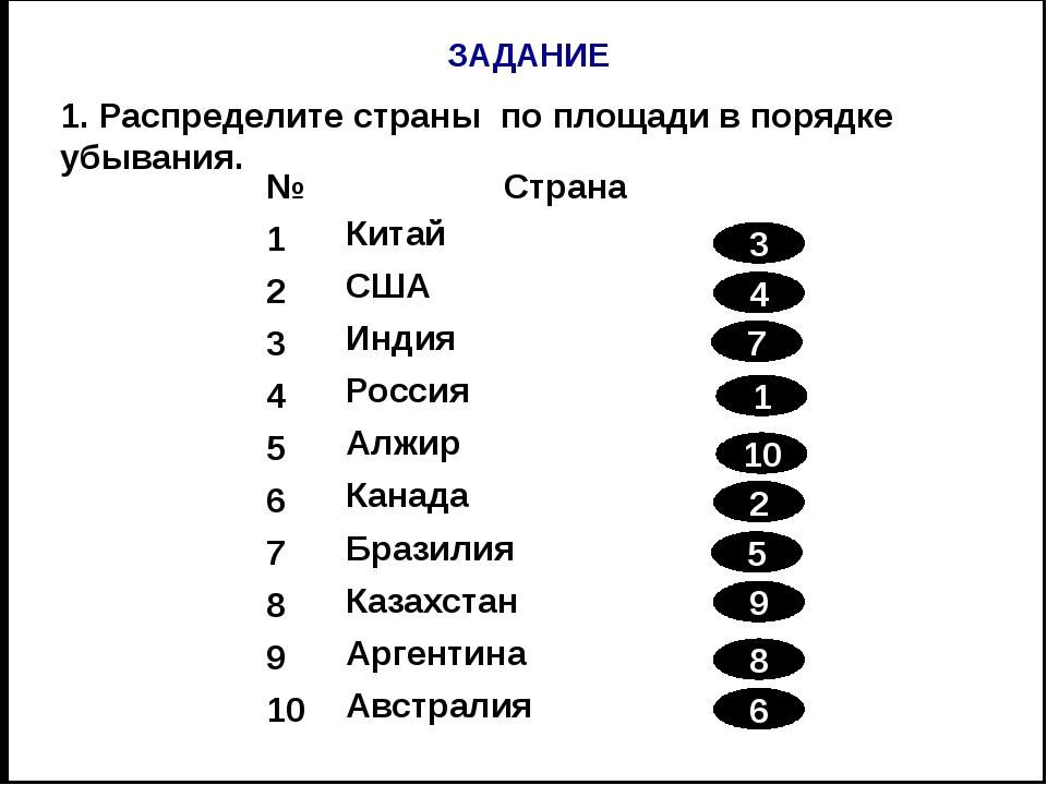 ЗАДАНИЕ 2. Распределите страны по численности населения в порядке убывания 1...
