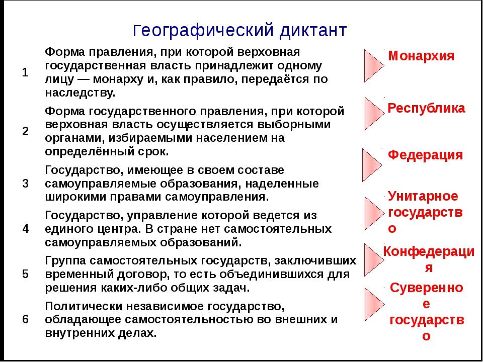 6. Установи соответствие между страной и столицей 1ж, 2д, 3а, 4и, 5к, 6в, 7е,...