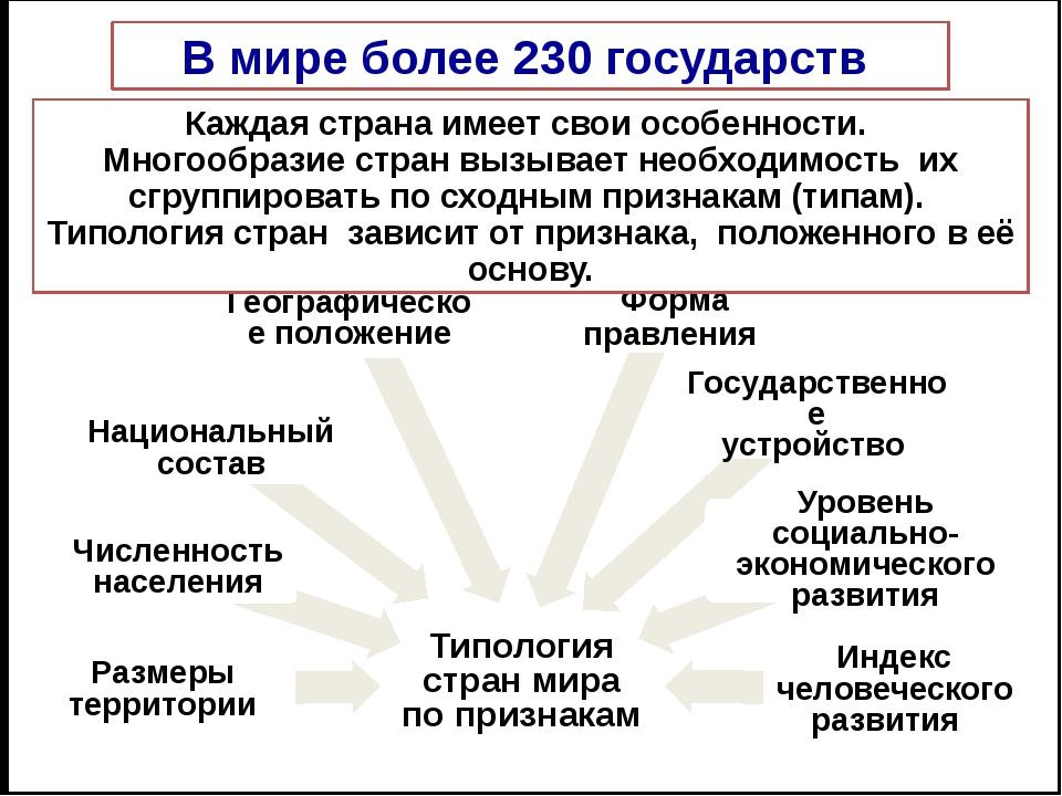 В мире более 230 государств Каждая страна имеет свои особенности. Многообрази...