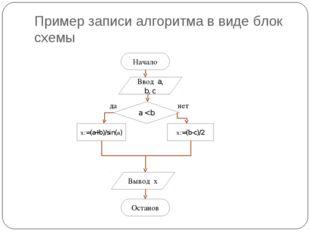 Пример записи алгоритма в виде блок схемы Начало Ввод a, b, c х:=(a+b)/sin(а)