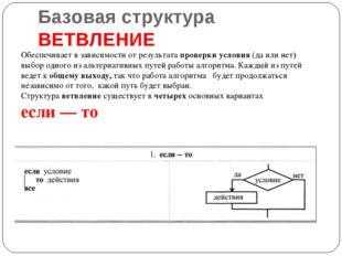 Базовая структура ВЕТВЛЕНИЕ Обеспечивает в зависимости от результата проверки
