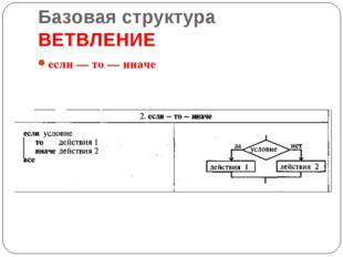 Базовая структура ВЕТВЛЕНИЕ если — то — иначе