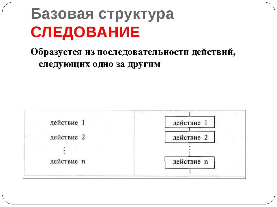 Базовая структура СЛЕДОВАНИЕ Образуется из последовательности действий, следу...