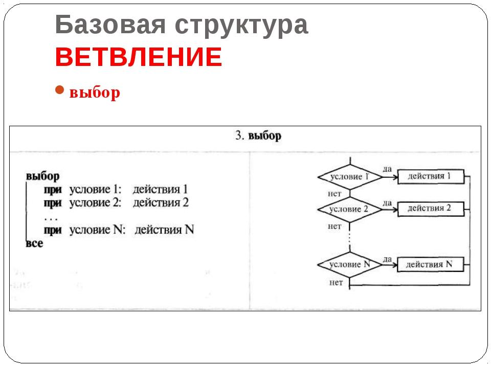 Базовая структура ВЕТВЛЕНИЕ выбор