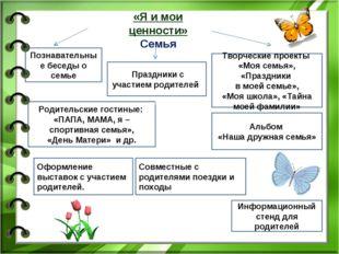 «Я и мои ценности» Семья Познавательные беседы о семье Праздники с участием р