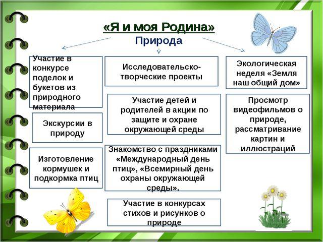 «Я и моя Родина» Природа Участие в конкурсе поделок и букетов из природного м...