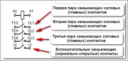 https://im3-tub-ru.yandex.net/i?id=ba2c7fef3a1570c82568e2b5619512f6&n=33&h=215&w=447
