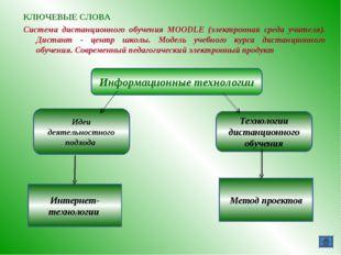 Информационные технологии Идеи деятельностного подхода Технологии дистанционн