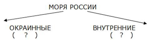 http://compendium.su/geographic/8klas_3/8klas_3.files/image002.jpg