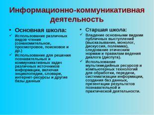 Информационно-коммуникативная деятельность Основная школа: Использование разл