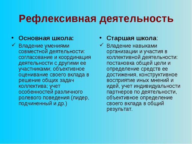 Рефлексивная деятельность Основная школа: Владение умениями совместной деятел...