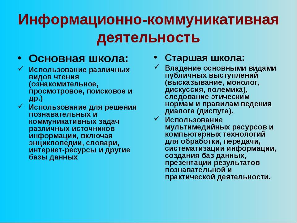 Информационно-коммуникативная деятельность Основная школа: Использование разл...