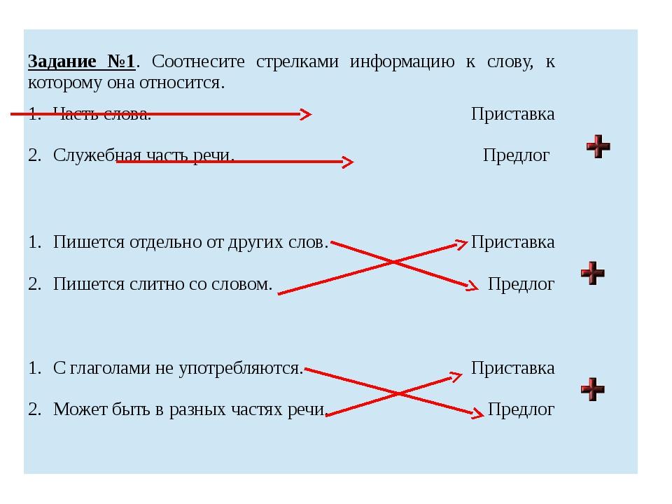 Задание №1. Соотнесите стрелками информацию к слову, к которому она относитс...