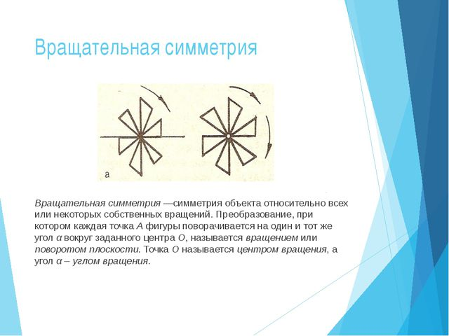 Вращательная симметрия Вращательная симметрия—симметрия объекта относительно...