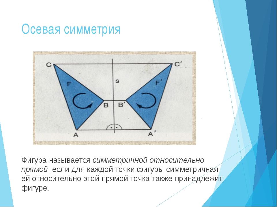 Осевая симметрия Фигура называется симметричной относительно прямой, если для...