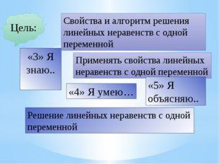 Назовите математические термины , которые относятся к данной теме