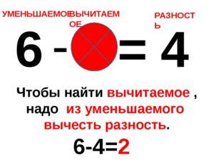 6 - 2 = 4 УМЕНЬШАЕМОЕ ВЫЧИТАЕМОЕ РАЗНОСТЬ Чтобы найти вычитаемое , надо из ум