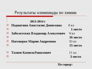 Результаты олимпиады по химии 2013-2014 г Подвигина Анастасия Денисовна 8 кл