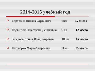 2014-2015 учебный год Коробкин Никита Сергеевич 8кл 12 место Подвигина Анаст
