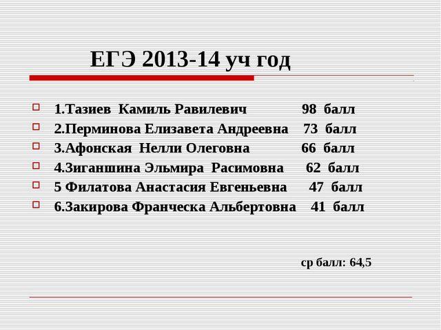 ЕГЭ 2013-14 уч год 1.Тазиев Камиль Равилевич 98 балл 2.Перминова Елизавета А...