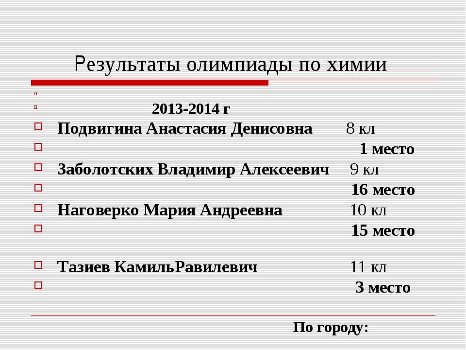 Результаты олимпиады по химии 2013-2014 г Подвигина Анастасия Денисовна 8 кл...