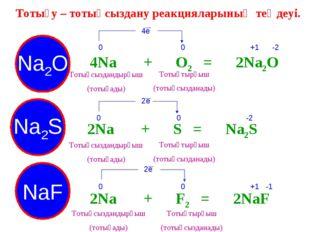 Тотығу – тотықсыздану реакцияларының теңдеуі. 4Na + О2 = 2Na2O Na2S NaF Na2O