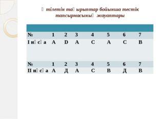 Өтілетін тақырыптар бойынша тестік тапсырмасының жауаптары № 1 2 3 № 1 2 3 4