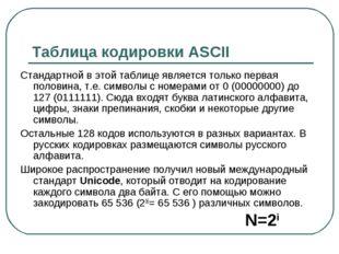 Таблица кодировки ASCII Стандартной в этой таблице является только первая пол