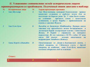 II. Установите соответствие между историческими лицами характеризующими их пр