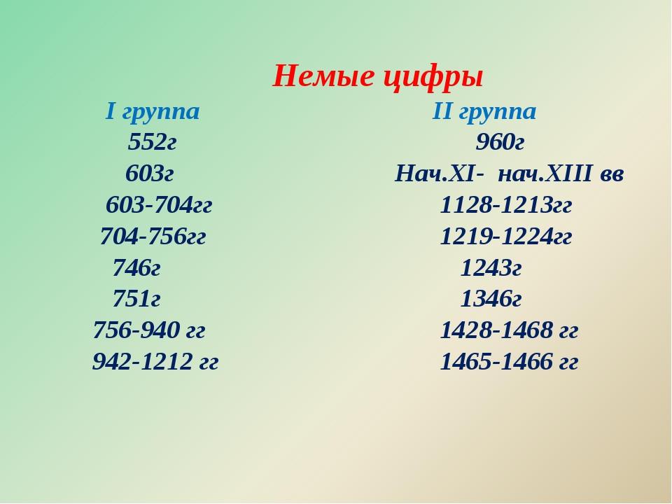 Немые цифры I группа II группа 552г 960г 603г Нач.ХI- нач.ХIII вв 603-704гг...