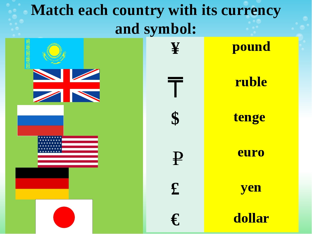 Match each country with its currency and symbol: ¥pound ruble $tenge euro...
