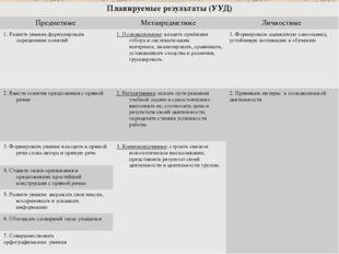 Планируемые результаты(УУД) Предметные Метапредметные Личностные 1. Развить