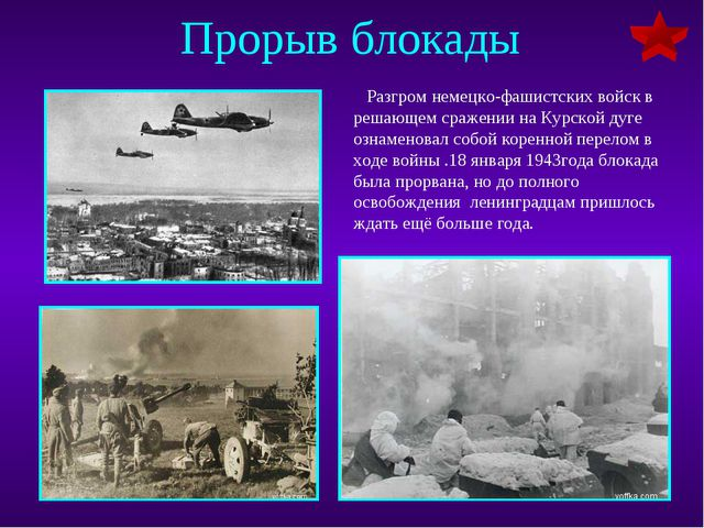 Прорыв блокады Разгром немецко-фашистских войск в решающем сражении на Курско...