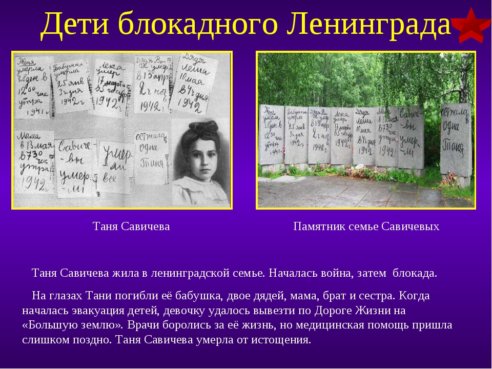 Дети блокадного Ленинграда Таня Савичева Таня Савичева жила в ленинградской с...