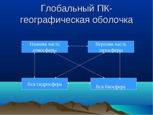 Глобальный ПК-географическая оболочка Вся гидросфера Верхняя часть литосферы