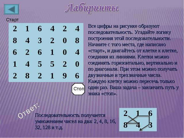 Старт Все цифры на рисунке образуют последовательность. Угадайте логику постр...