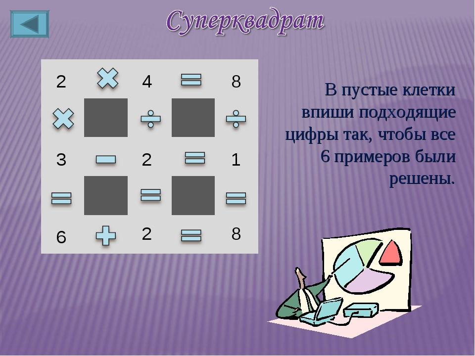 3 8 2 4 8 6 2 2 1 В пустые клетки впиши подходящие цифры так, чтобы все 6 при...