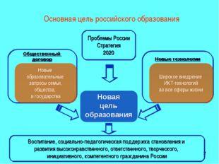 * * * * Основная цель российского образования Новая цель образования Новые те