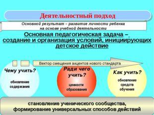 * Основная педагогическая задача – создание и организация условий, инициирующ