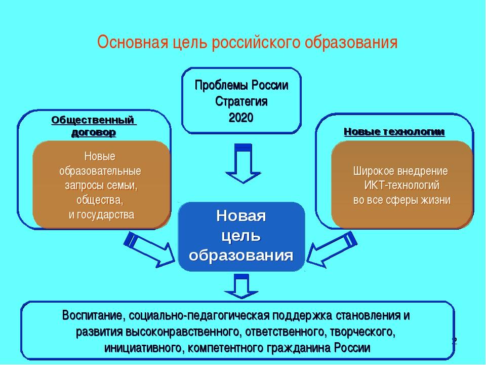 * * * * Основная цель российского образования Новая цель образования Новые те...